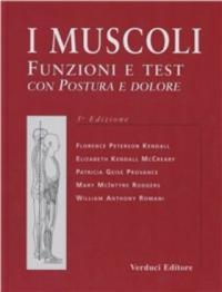 I muscoli: funzioni e test