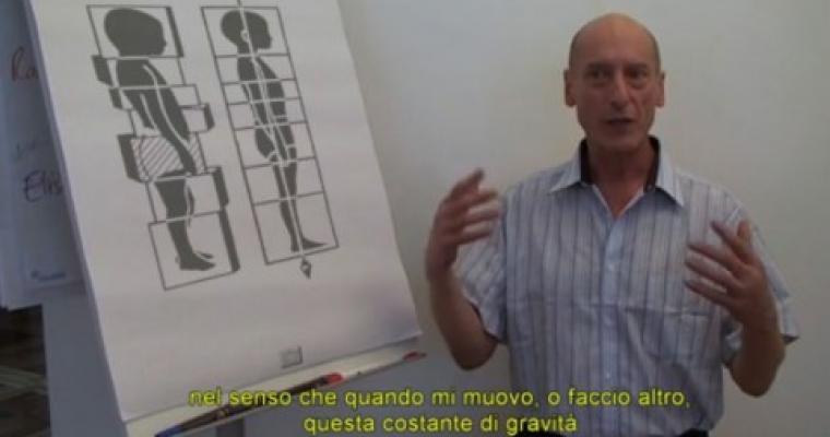 Presentazione video del Rolfing